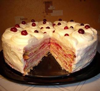 лучшие рецепты с фото торты